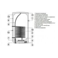 Бойлер косвенного нагрева (БЕЗ ТЭНА) Drazice OKC 100 NTR/Z model 2016, 100 л. 1108508101