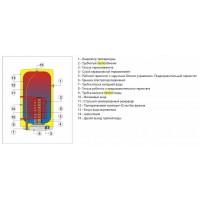 Бойлер косвенного нагрева Drazice OKC 100 теплообм. 1м2, model 2016, 100 л. 1108209101