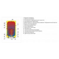 Бойлер косвенного нагрева Drazice OKC 180 теплообм. 0,7м2, 180 л. 110420801