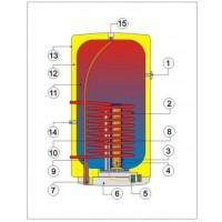 Бойлер косвенного нагрева Drazice OKC 180 теплообм. 1м2, 180 л. 110420901