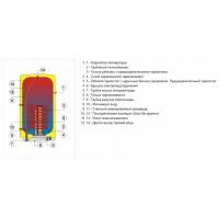 Бойлер косвенного нагрева Drazice OKC 100 теплообм. 0,7м2, model 2016, 100 л. 1108208101